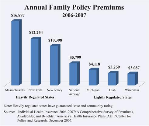 health insurance ny small business  Small Business Health Insurance | NCPA