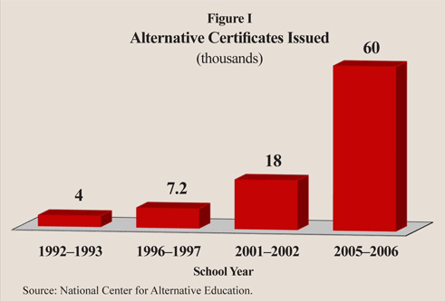 Alternative Certification Programs: Meeting the Demand for Effective ...